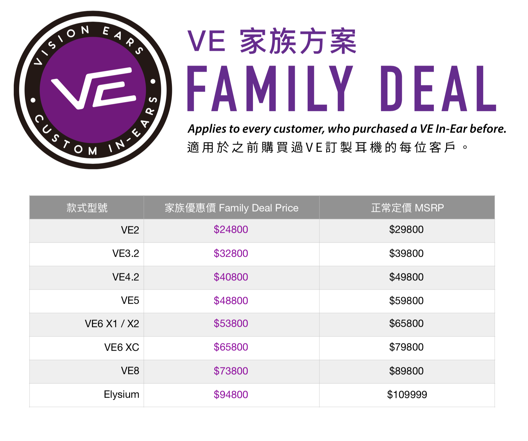 VE-famile-Deal